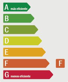clasificación eficiencia energética del inmueble
